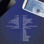 iPhone 5 Vs. Samsung Galaxy S3 | Comparison of Specs and Features